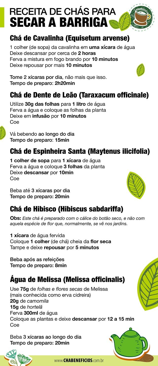 ¿El té seco del vientre funciona? - Beneficios del té 3